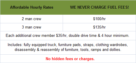 San Diego Local Moving Rates