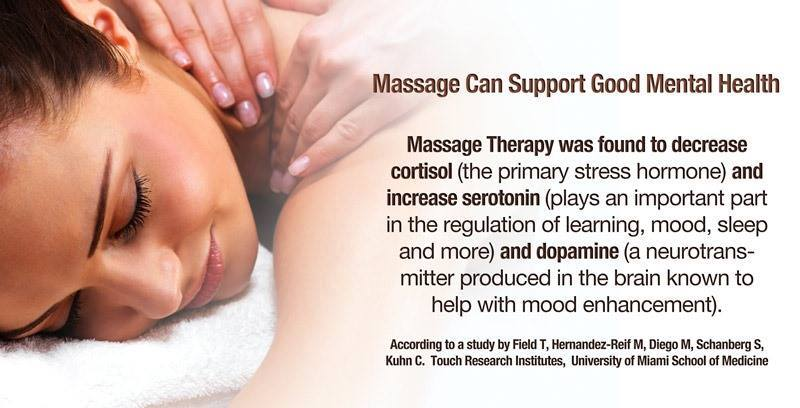 Move massage can support good health